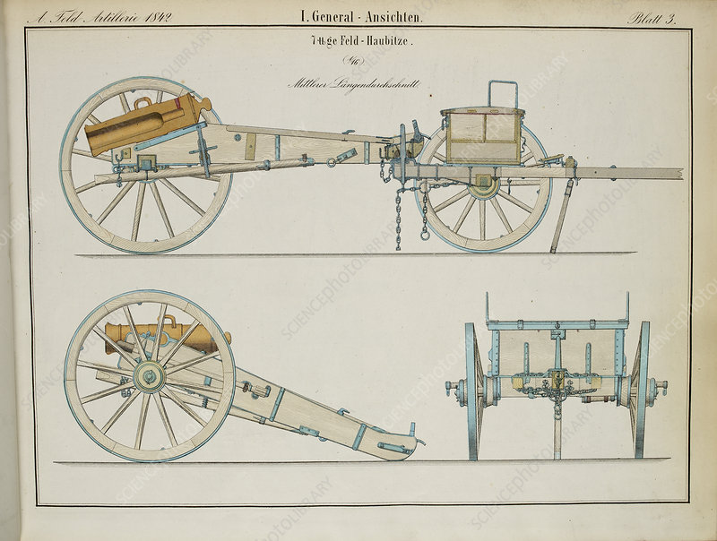 19th century German artillery piece