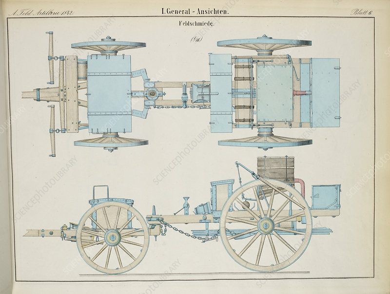 19th century German artillery forge