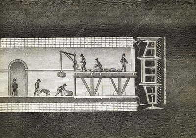 Thames Tunnel construction, 19th century