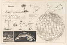 Geography and meteorology, 1844