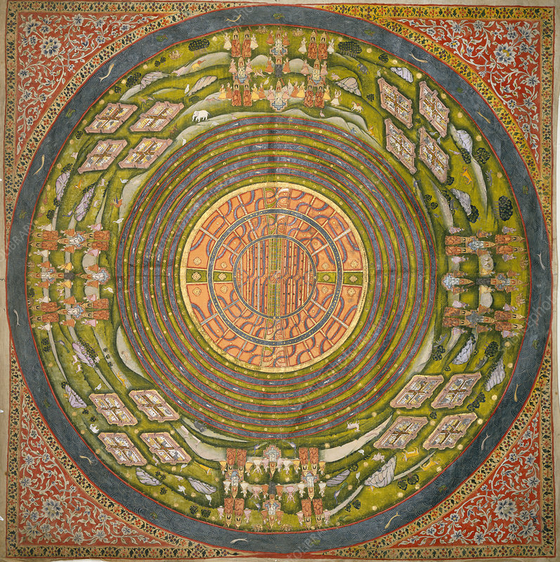 Jain diagram of the universe