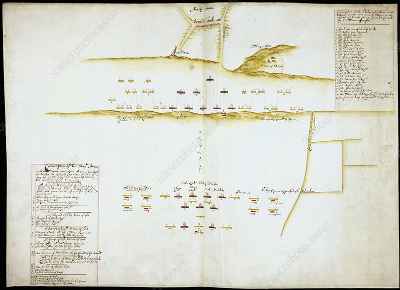 Plan of Battle of Naseby