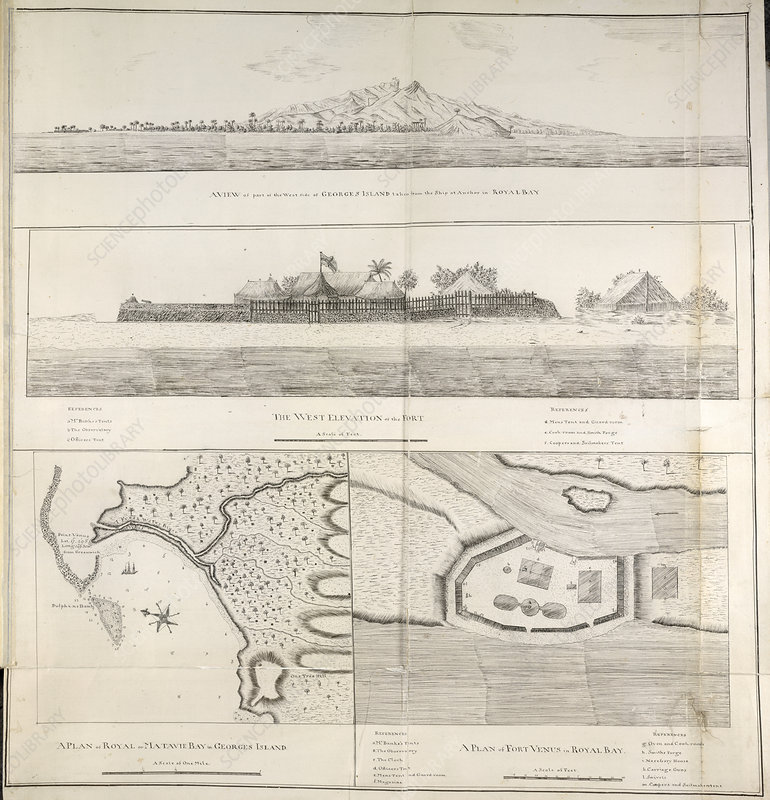 Views and plans of Royal Bay