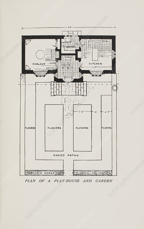 Plan of a play-house