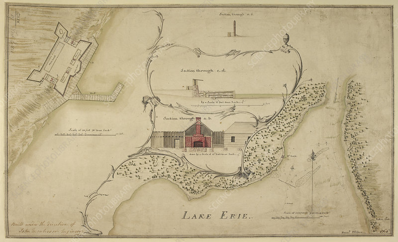 A chart of Lake Erie, in America1764