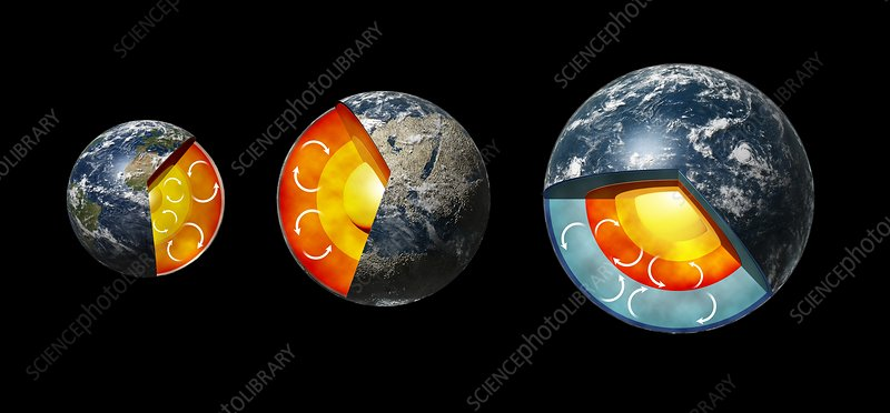 Earth compared to exoplanets, artworks