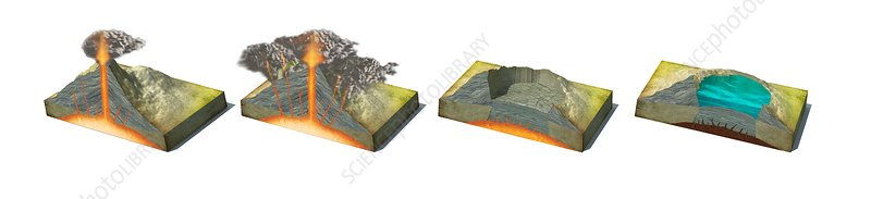 Volcano collapse sequence, artwork
