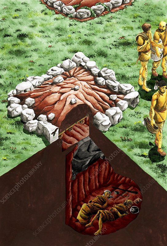 Neolithic burial pit, artwork