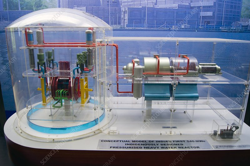 Pressurised heavy-water reactor model