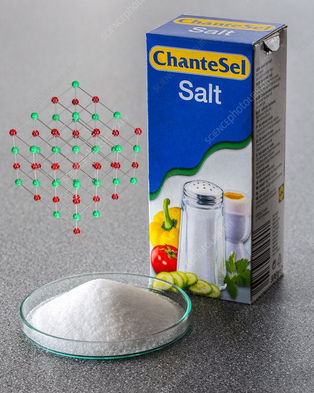 Table salt and its molecular model