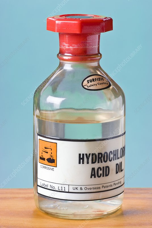 Bottle of dilute hydrochloric acid
