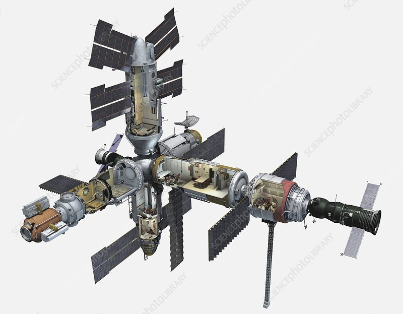 Mir space station, close-up