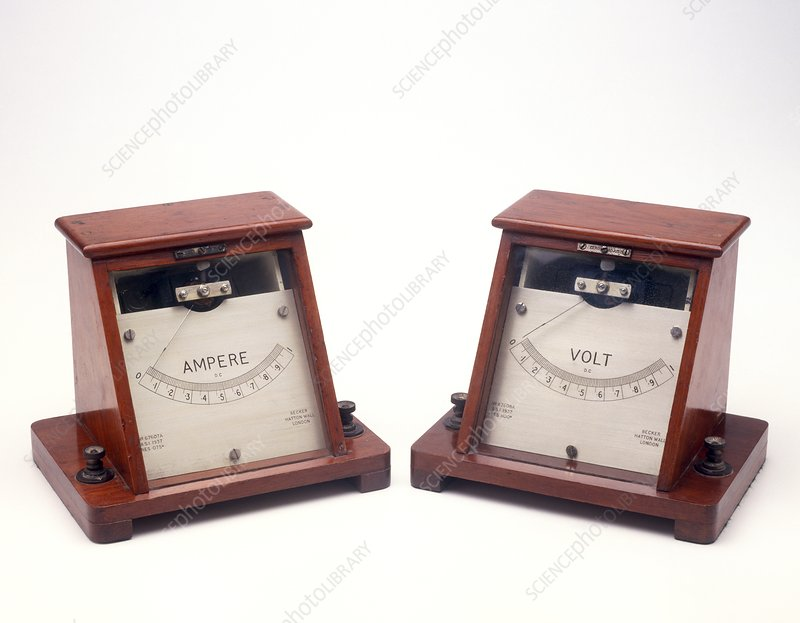 Ammeter and voltmeter, front view