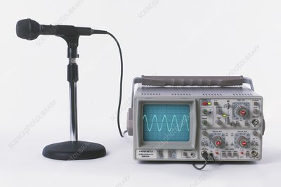 Microphone connected to Oscilloscope