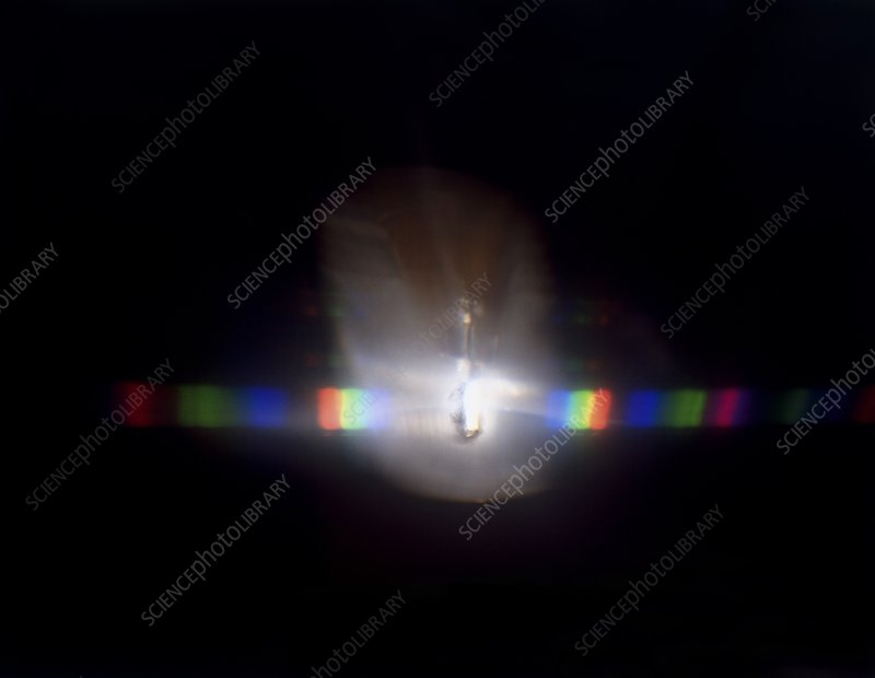 Continuous spectrum caused by white light