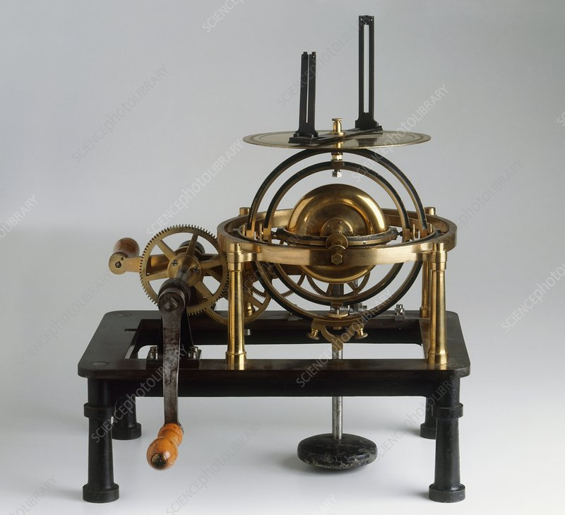Gyroscope used as navigational device