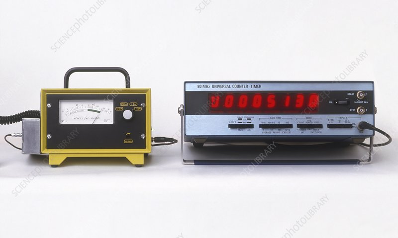 Geiger Counters with digital display