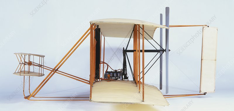 Wright flyer, 1903, side view