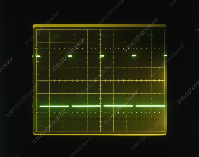 Pulses on oscilloscope screen