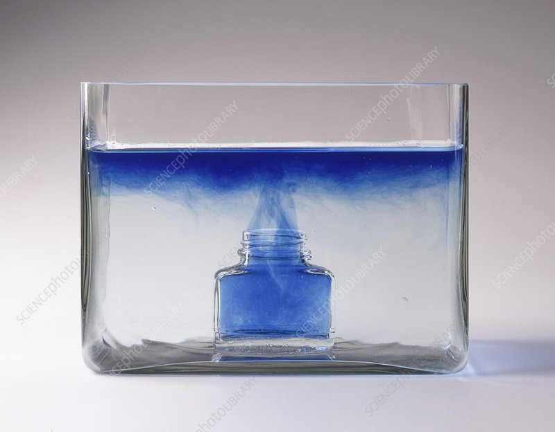 Blue ink rising to surface of water
