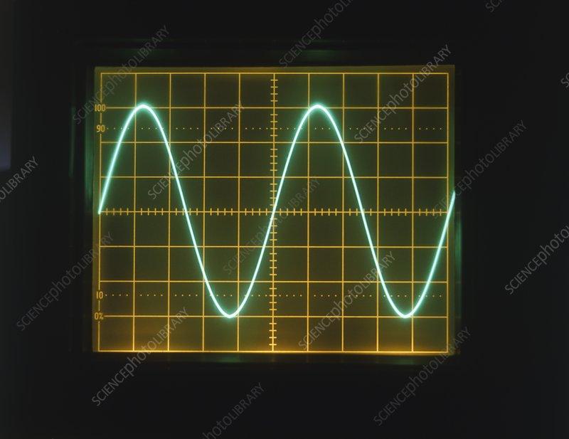 Sine wave display on oscilloscope screen