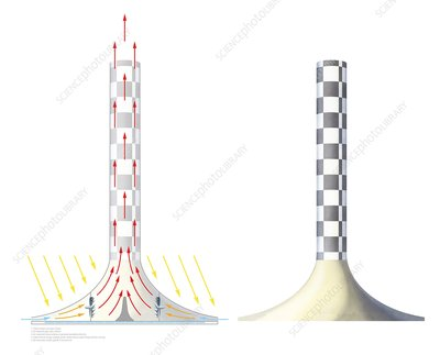 Solar updraft tower, diagram