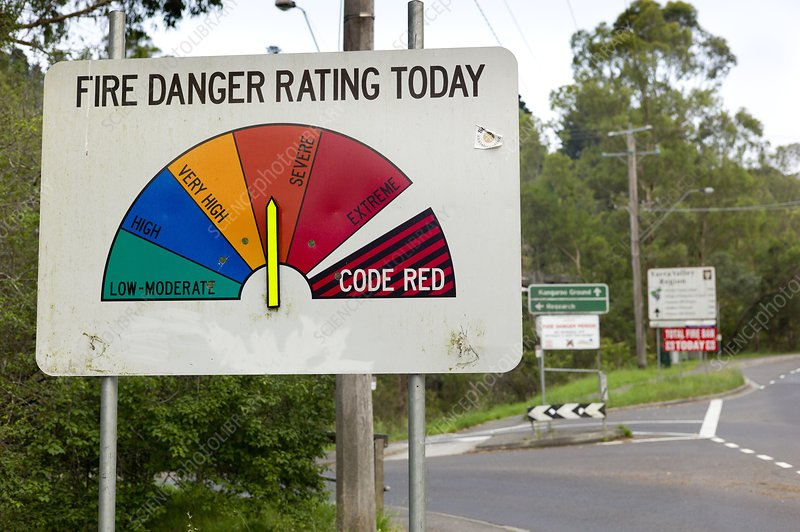 Fire Danger Rating road sign, Victoria