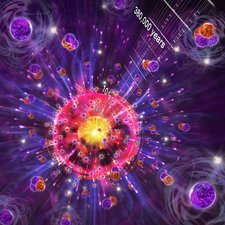 Big Bang, stages of early universe