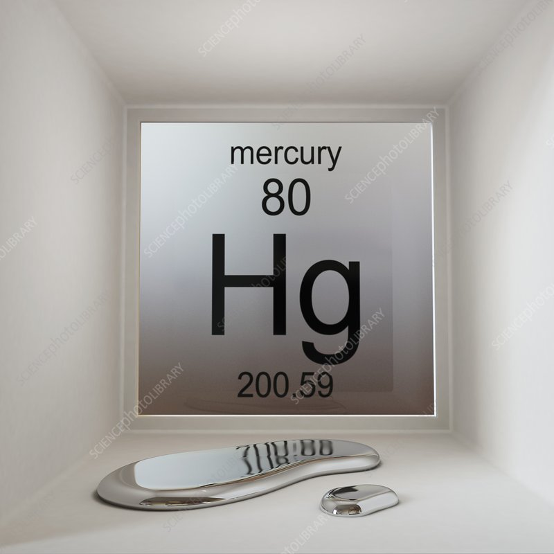 an in depth analysis of mercury chemical atomic number 80