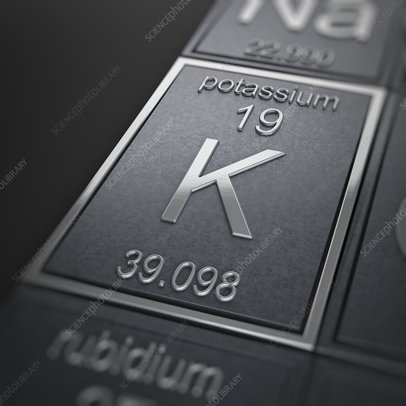 Potassium, artwork