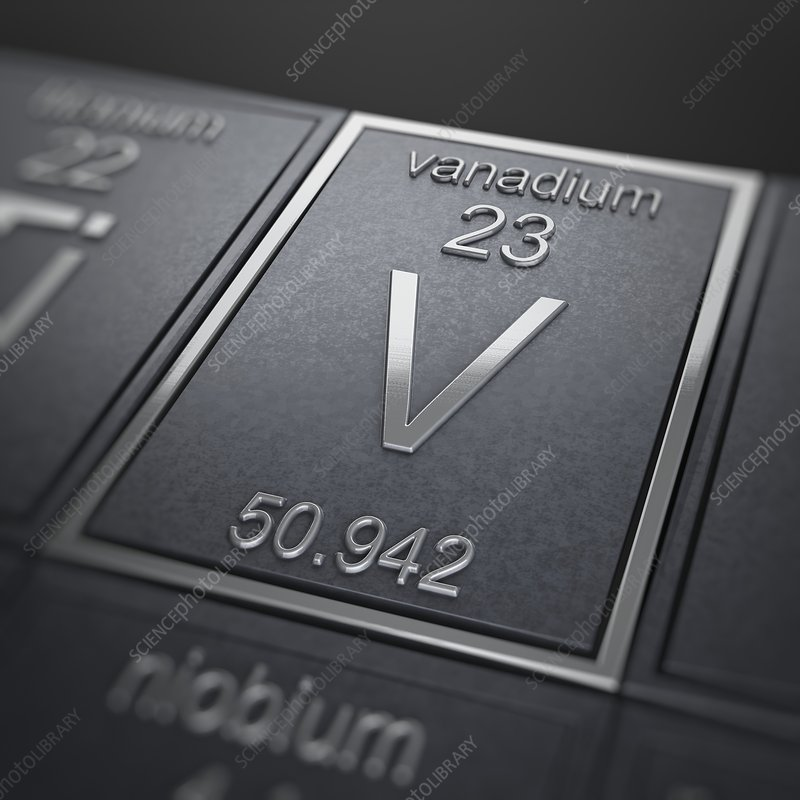 Vanadium, artwork