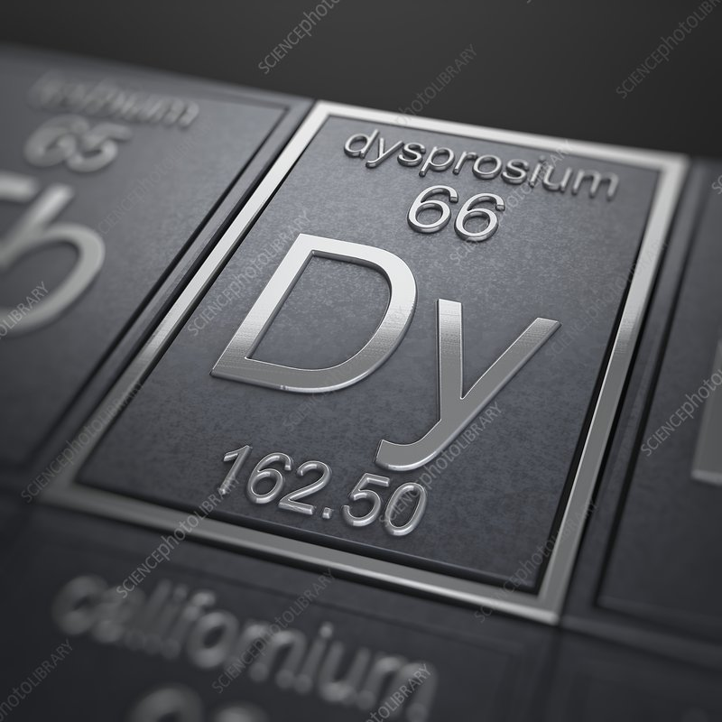 Dysprosium, artwork