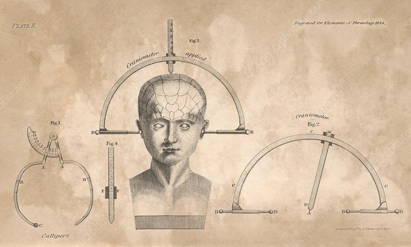 Phrenology measuring equipment, 1828