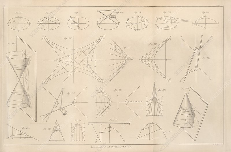 Diagrams of conic sections, 19th century