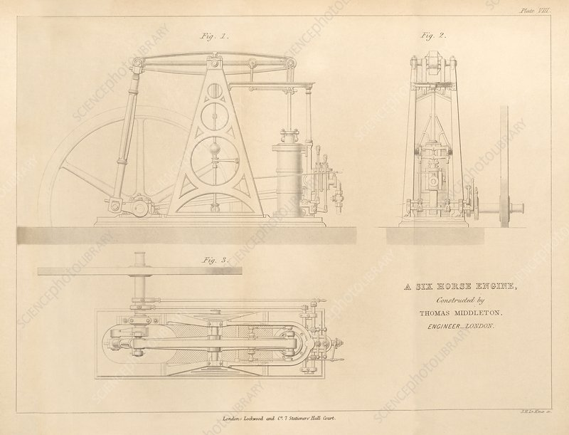 Steam engine design, 19th century