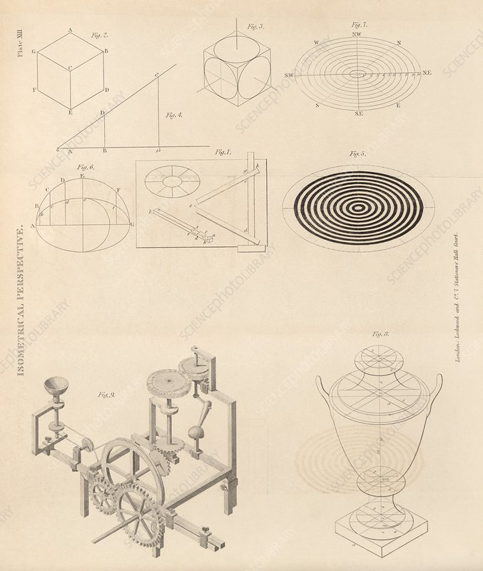 Isometric perspectives, 19th century