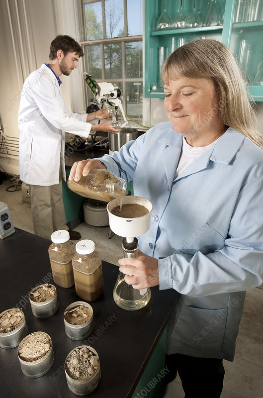 Soil pesticides research
