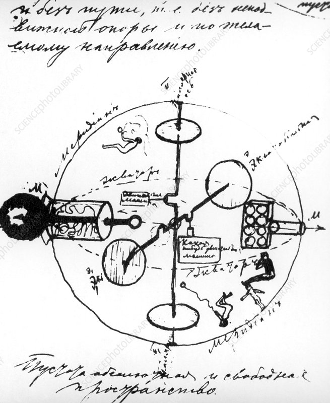 Tsiolkovsky's first spaceship drawing