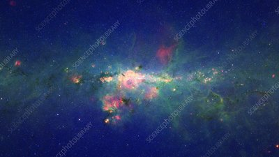 Milky Way centre, infrared image