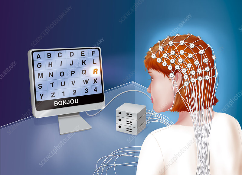 Eeg & Communication