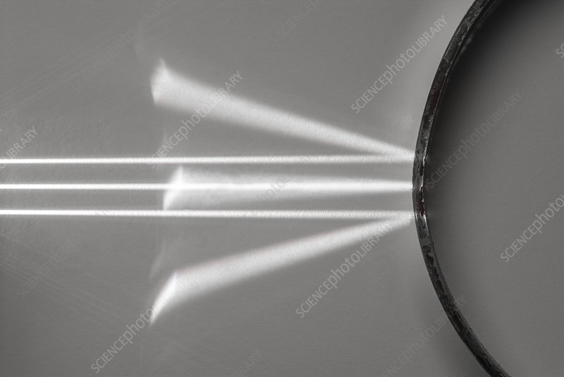 Light reflected from a convex mirror