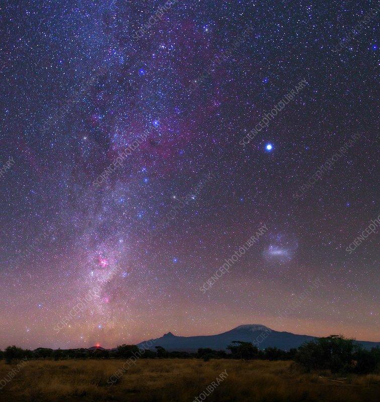 Mliky Way and Large Magellanic Cloud