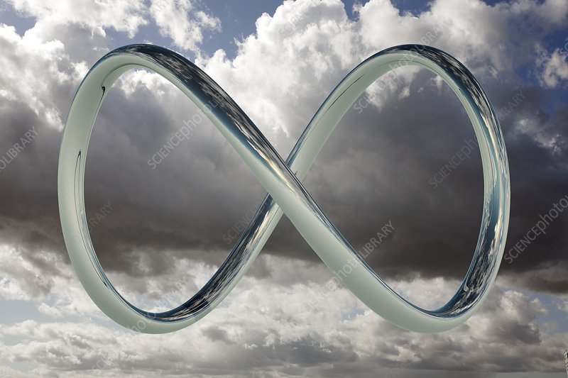 Infinity loop, artwork