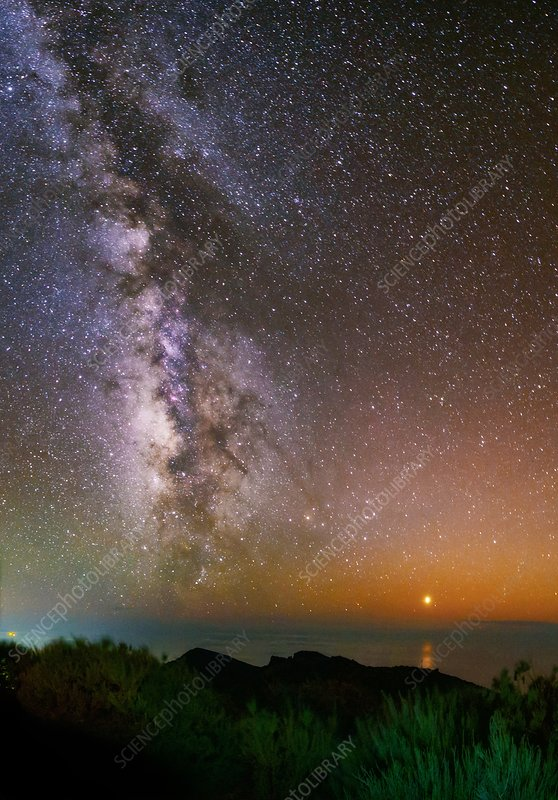 The Milky Way, Canary Islands