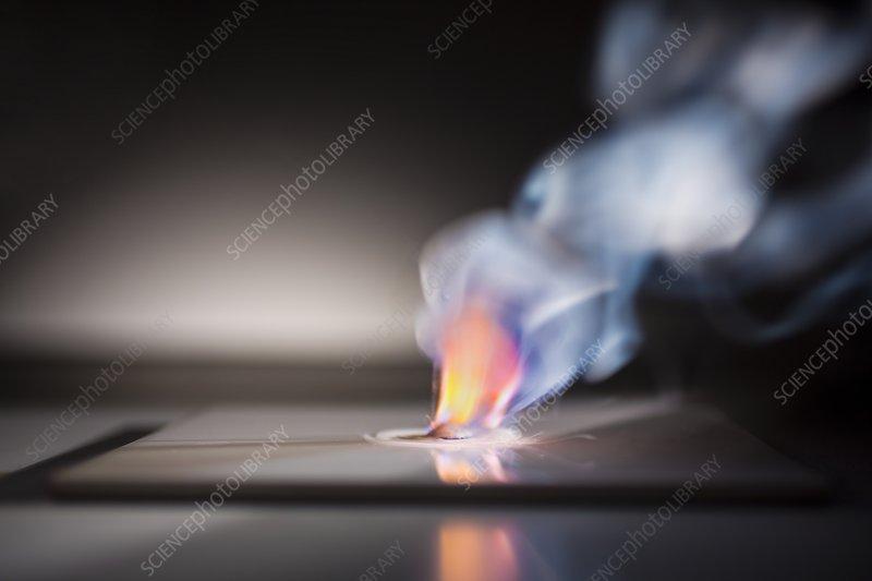 Potassium burning in water