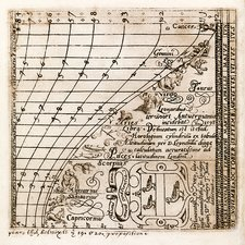 Zodiacal constellations, 16th century