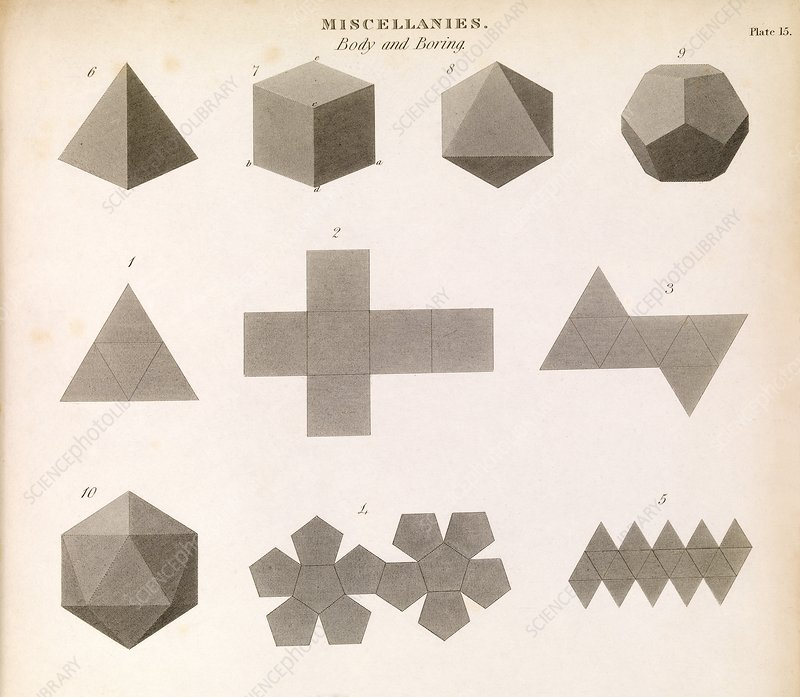 Polyhedron geometry, 19th century