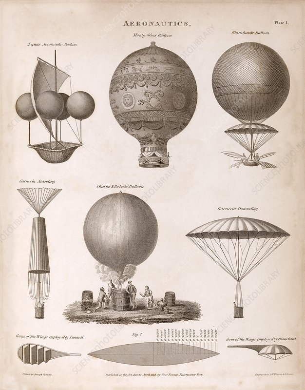 Early balloon designs, historical artwork