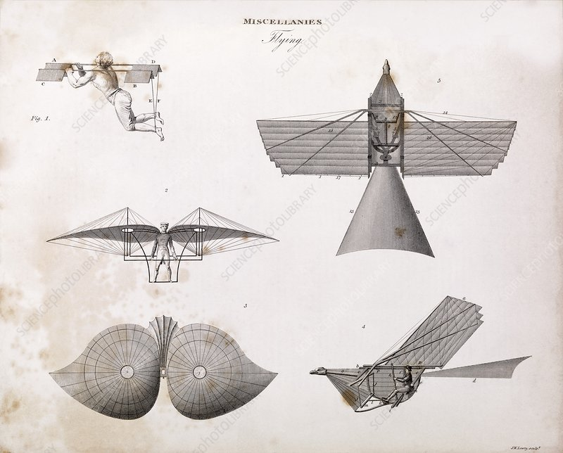 Human-powered flight, historical artwork