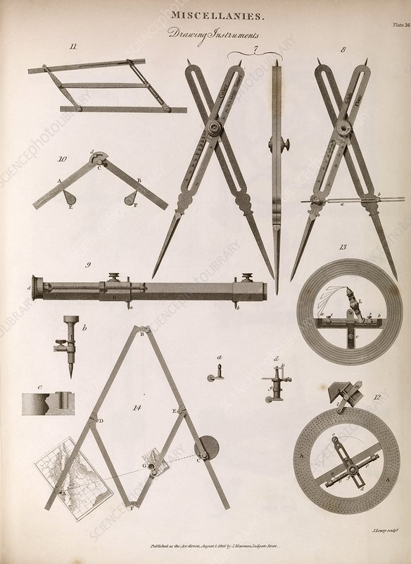 Technical drawing devices, 19th century - Stock Image C021/7832 ...
